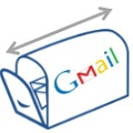 How to expand message box in gmail - QueHow