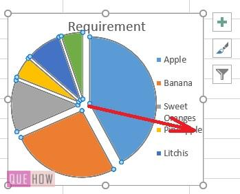 Pie Chart in Excel 15