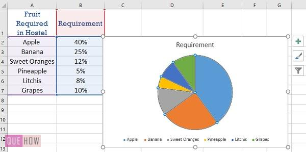 Pie Chart in Excel 4
