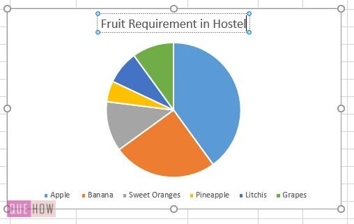 Pie Chart in Excel 5